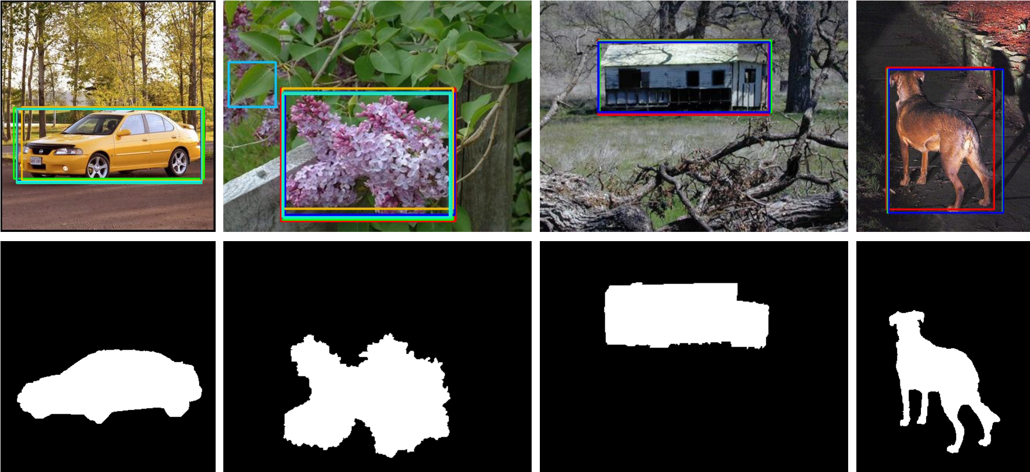 Ground truth examples: (first row) original images with ground truth rectangles from MSRA dataset, (second row) our ground truth, which have more precisely marked important regions at pixel level accuracy.