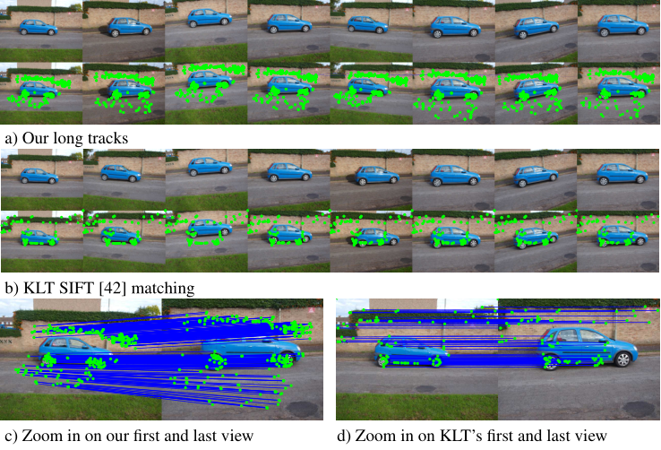 Matching across the car sequence. Observe that KLT-SIFT tracking drifts. A clear example can be seen at the car's front wheel.