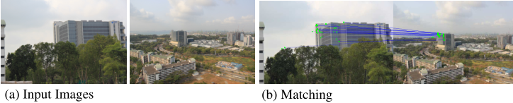 Examples of our algorithm localizing a template in a large image. Note that the template was taken at street level while the target image is from an overlooking roof.